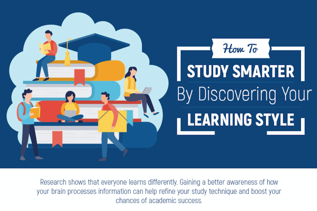 Study smarter by discovering your learning style