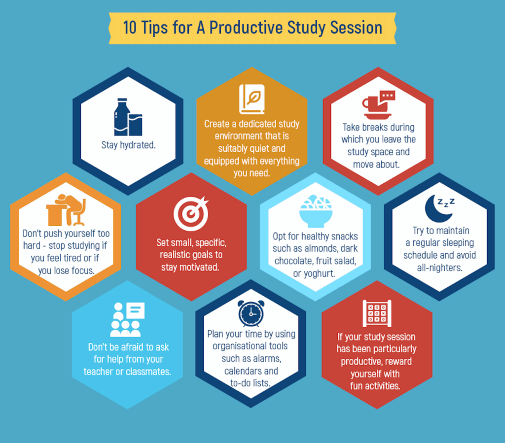 10 tips for a productive study session